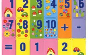 Арифметика для малышей. Грибная песенка — сложение