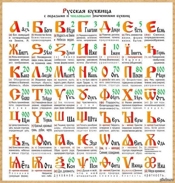 Азбука имен