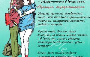Наталия Щербатых. Стихи про девочку Сашу