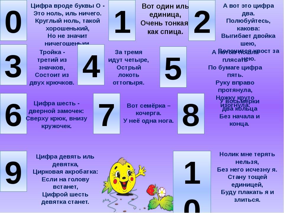 Пословицы и поговорки про цифры
