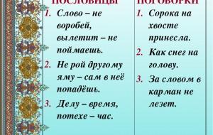 Пословицы и поговорки для 6 класса